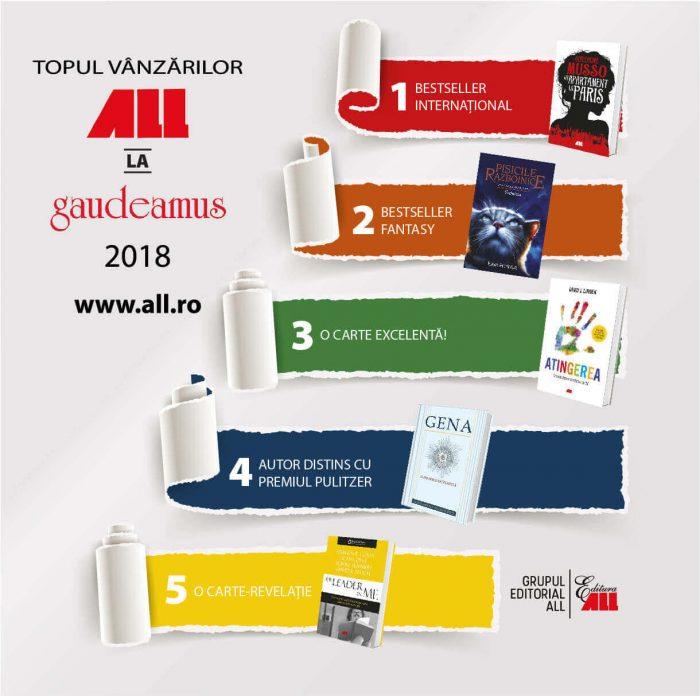 Topul vânzărilor Grupului Editorial ALL la GAUDEAMUS 2018
