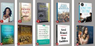 TOP 10 cele mai citite cărți Litera în 2019 - Literaturapetocuri.ro