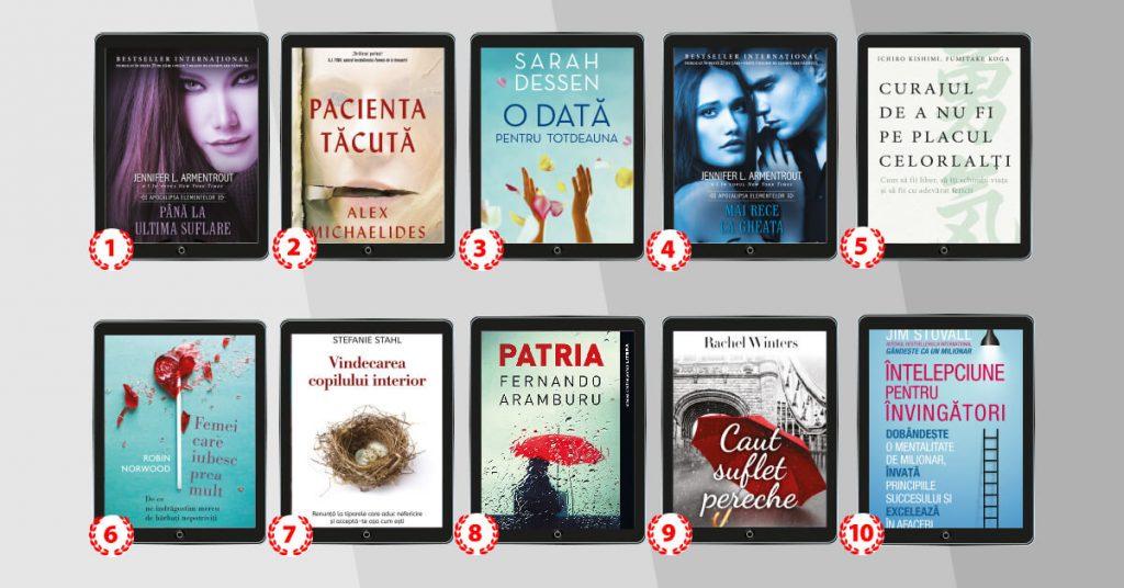 Top 10 cele mai citite cărți Litera în 2020 - ebook