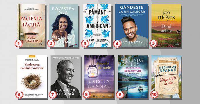 Top 10 cele mai citite cărți Litera în 2020 - tiparite